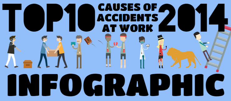 Workplace Injuries and Accidents