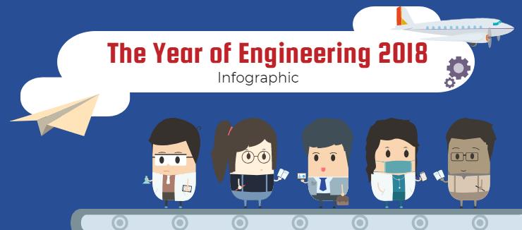 2018 Year Of Engineering