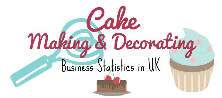 Cake Making Statistics