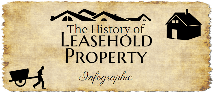 The History of Leasehold Property