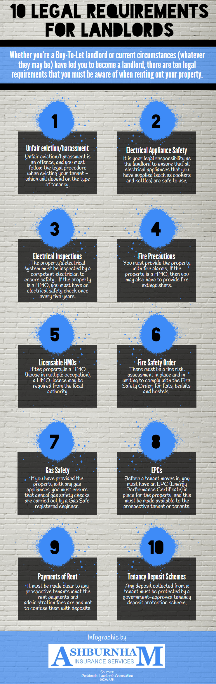 10 Legal Requirements for Landlords Infographic