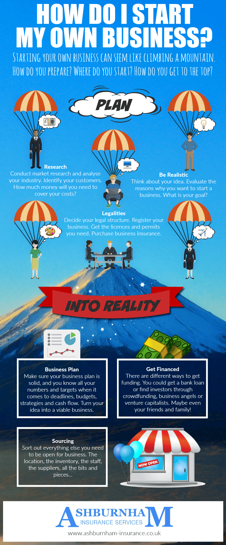 How Do I Start My Own Business Infographic