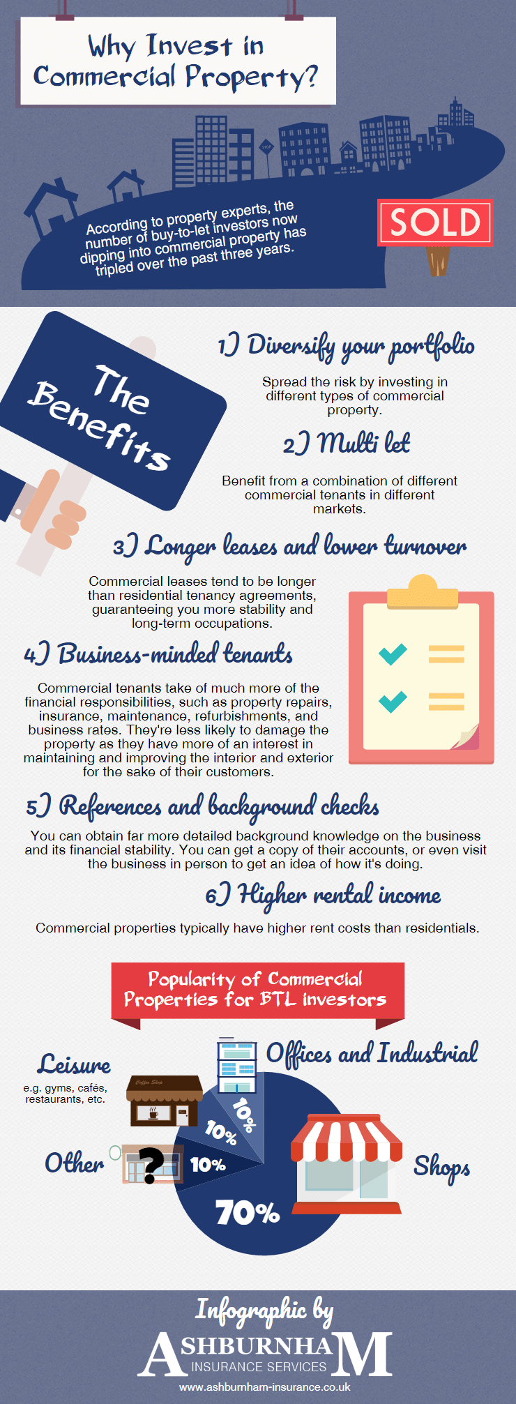 Why Invest in Commercial Property? Infographic